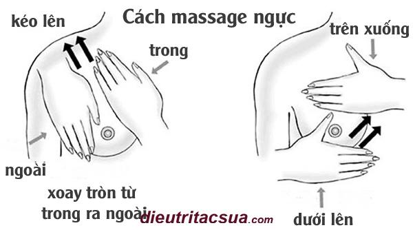 Massage bầu ngực bằng tay để những cục sữa dễ dàng tan