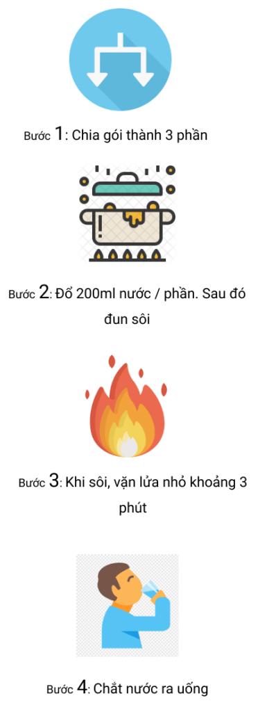 Quy trình sử dụng sản phẩm Trị Tắc Sữa Kim Nhung